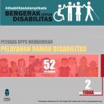 pshk-infografis-2017-disabilitas pilkada-3