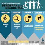 pshk-infografis-2017-disabilitas pilkada-4
